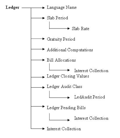 Figure_4_Ledger_Object.jpg