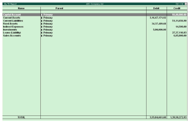 Figure_9.2_Simple_Trial_Balance_Report.jpg