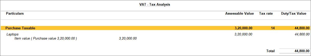 Tax Analysis - Purchase of Goods Under Kenya VAT