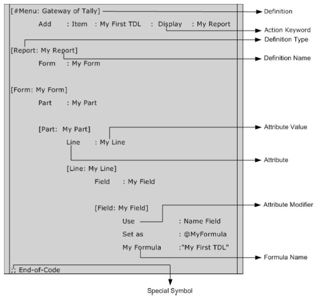 Figure_1.1_TDL_Components.jpg