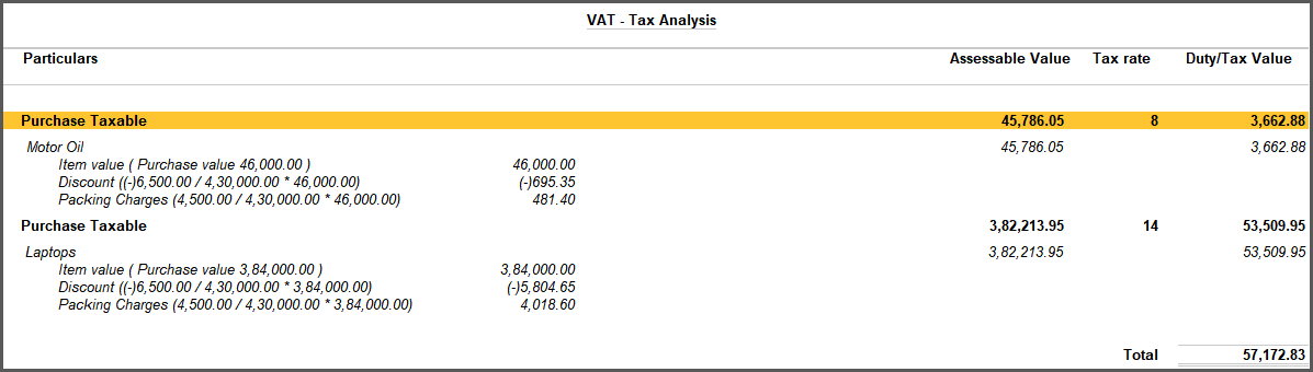 Tax Analysis - Purchase of Goods with Multiple Tax Ledgers under Kenya VAT